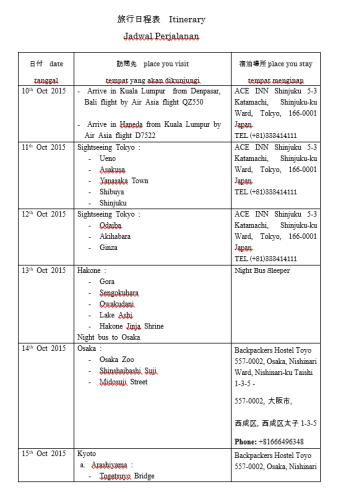 itinerary 1